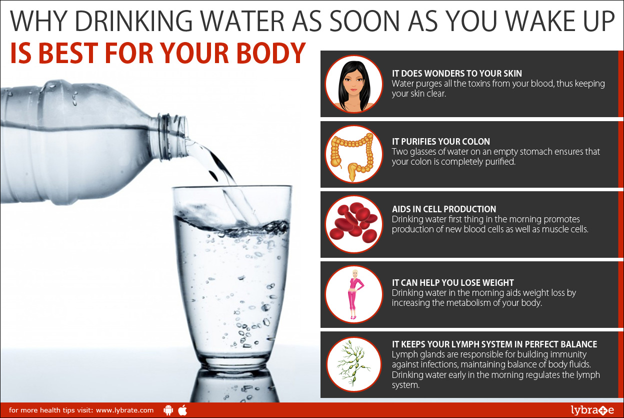 Image result for drink a glass of water when you wake up